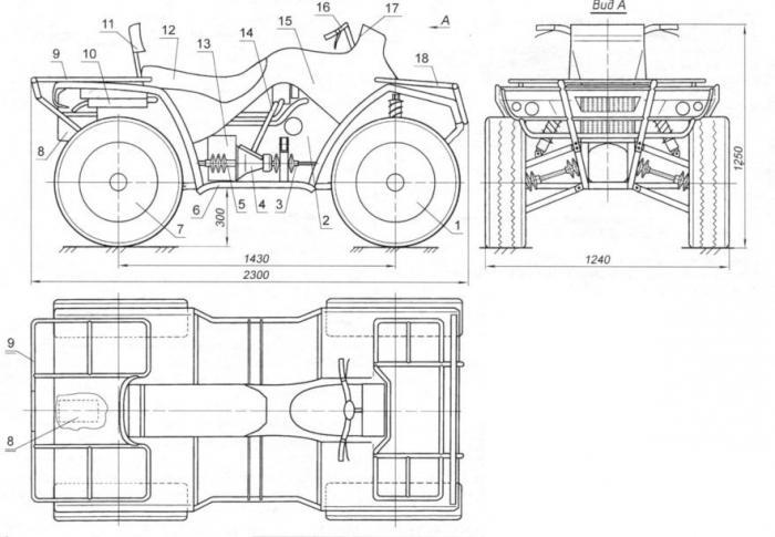 Квадроцикл из ОКИ чертежи