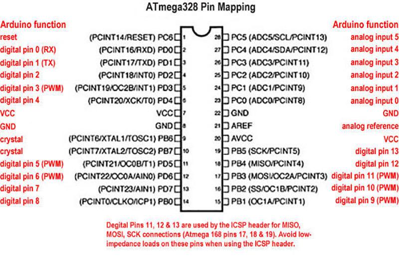programmiruem-arduino-s-nolya-mozgochiny.ru-by-Scrtvr-04-800x600