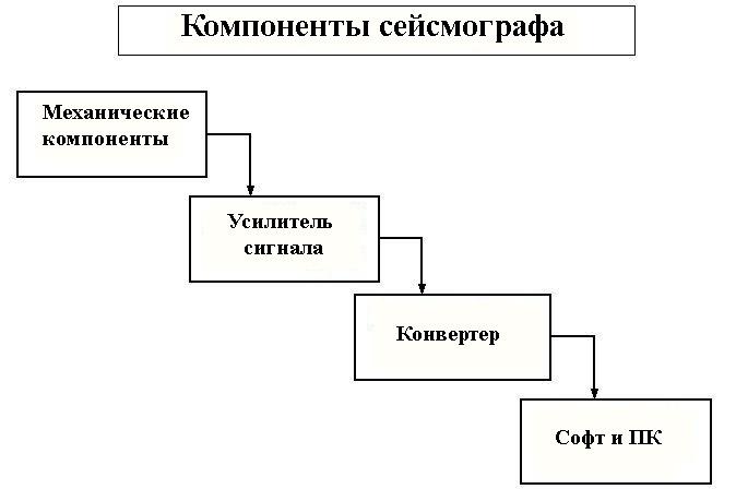 seysmometr-eto-ne-igrushka2