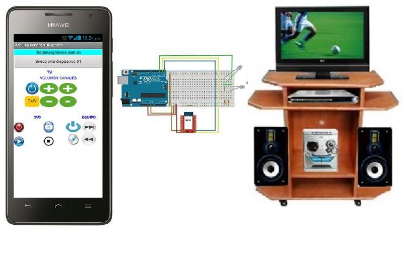 upravlenie-byitovoy-tehnikoy-s-pomoshhyu-android-smartfona2