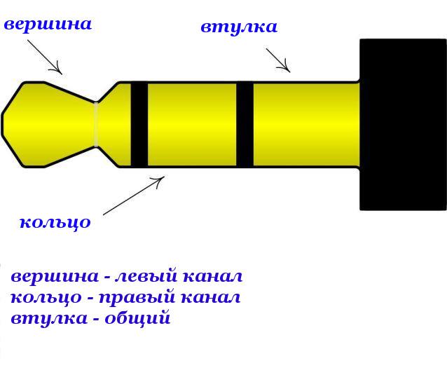 mashinka-s-mobilnyim-upravleniem-svoimi-rukami6