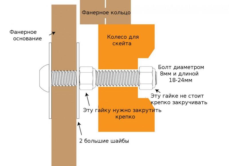 kak-sdelat-stol-koleso-homyachka24