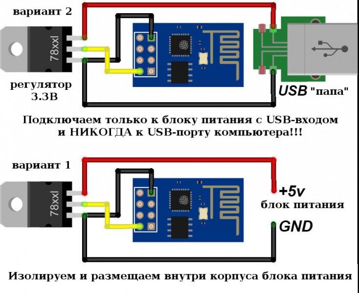 kak-sdelat-besplatnyiy-dinamicheskiy-dns-server13
