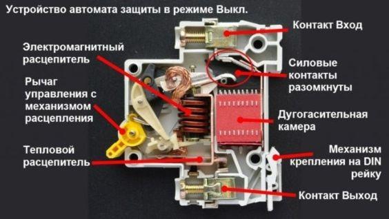 как подключить автомат в щитке