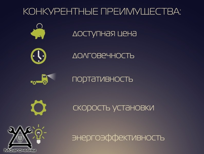 Логопроектор светодиодный своими руками www.mozgochiny.ru-04