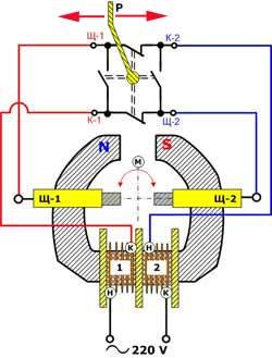 Как сделать реверс на блендере в моторе с якорем