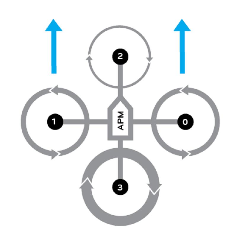 quadcopter-foward