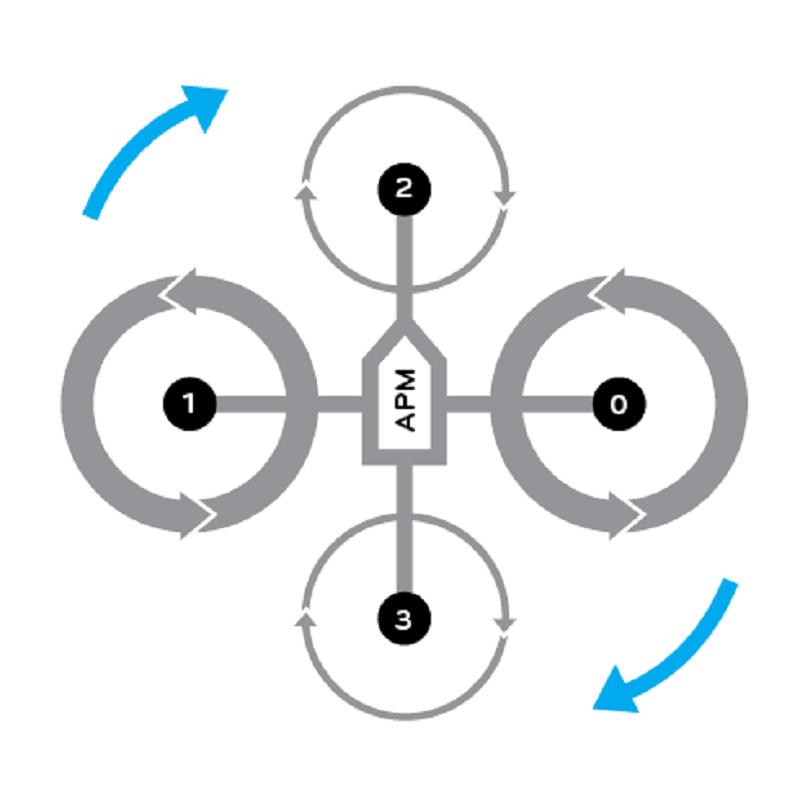 quadcopter-rotating