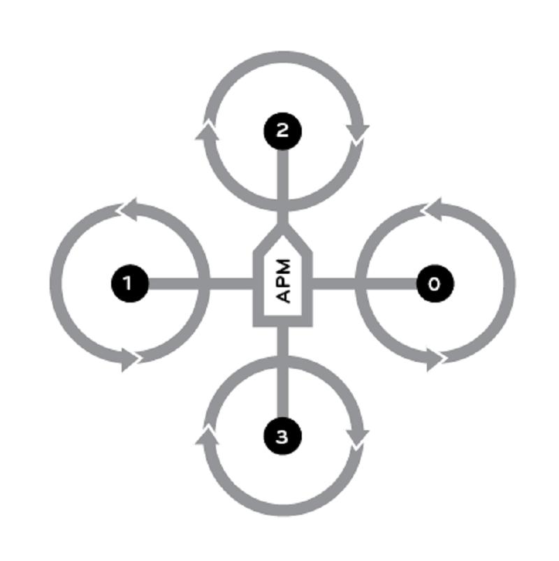 quadcopter-station