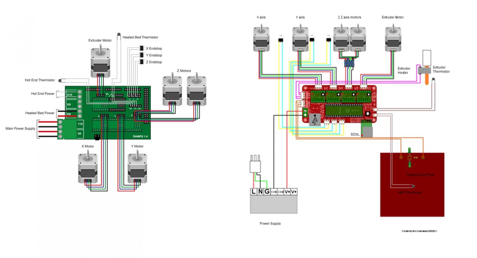 Схема подключения arduino mega 2560 3d принтер