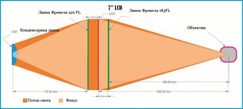 led-proektor-s…tvennoy-sborki9