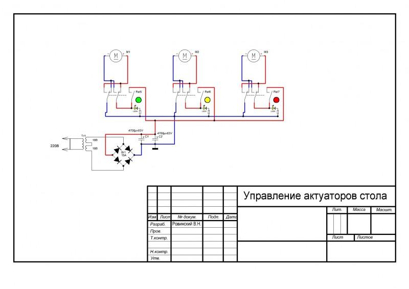 control schem table
