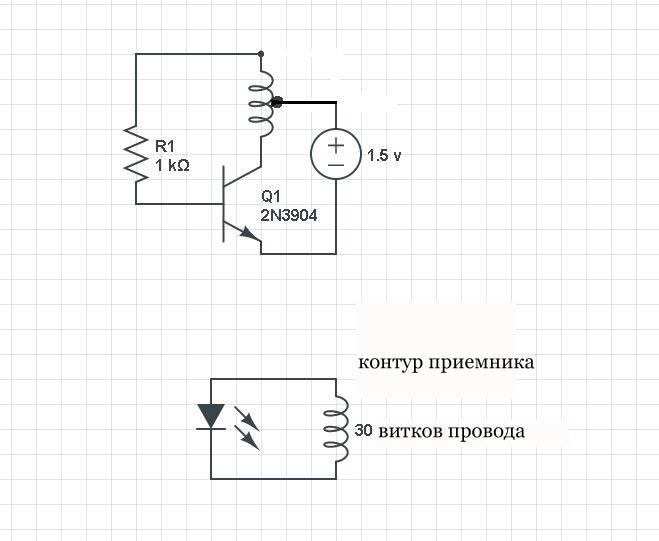 besprovodnaya-peredacha-elektroenergii-printsip-deystviya3