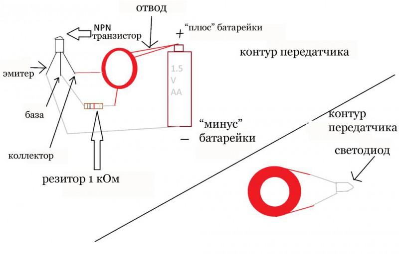 besprovodnaya-peredacha-elektroenergii-printsip-deystviya4
