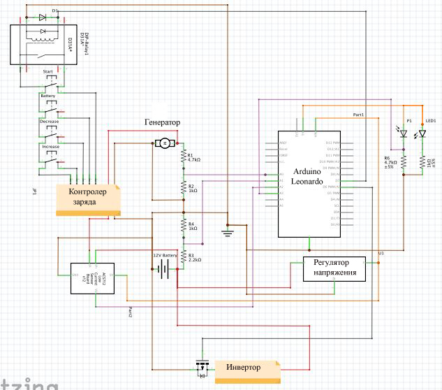 kak-sobrat-velo-generator28