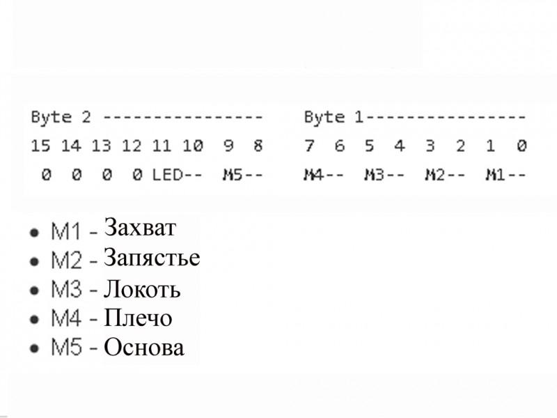 ruchnoe-upravlenie-owi-manipulyatorom22