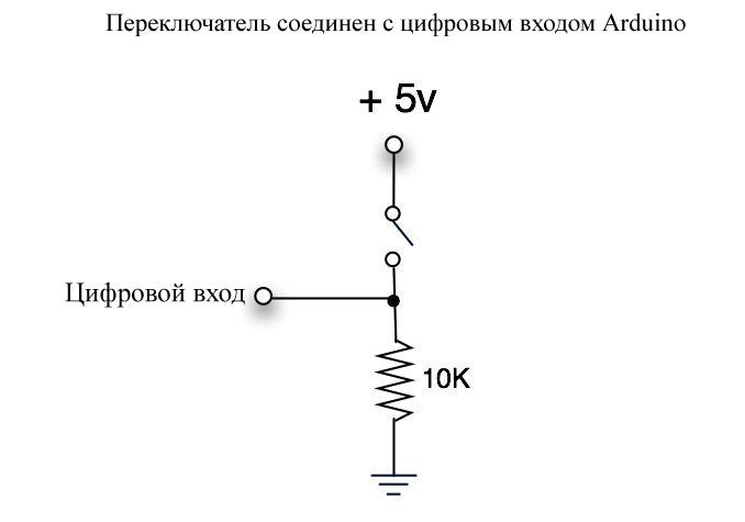 ruchnoe-upravlenie-owi-manipulyatorom7