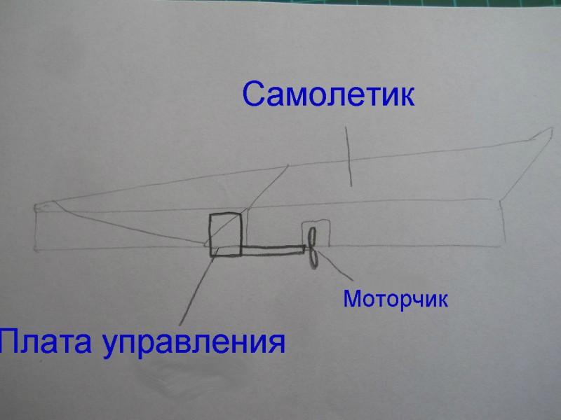 kak-sdelat-upr…nyiy-samoletik33