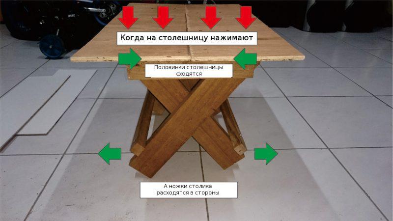 kak-sdelat-skladnoy-mnogofunktsionalnyiy-stolik21