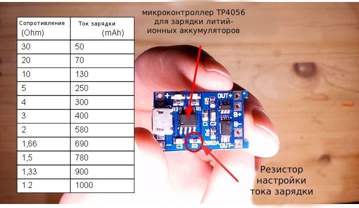 Как сделать зарядку для телефона в домашних условиях